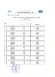 Rezultate_echivalare_test lb engleza_2021-2022